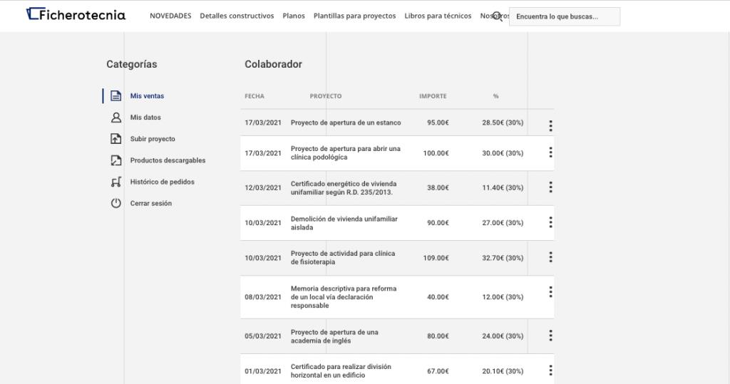 imagen-panel-ventas-colaborador-ficherotecnia